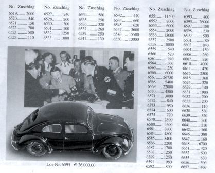 Kdf VW 38 Porsche Typ 60 Modell
