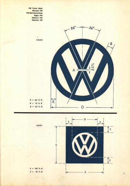 Die Typografie des Volkswagen Zeichens Emblem Logos