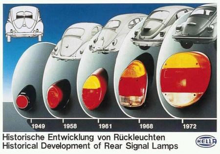 Entwicklung der Rückleuchten am VW Käfer
