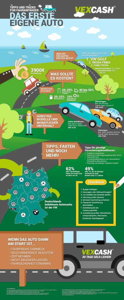 Infografik_VEXCASH_Tipps-erstes-eigenes-Auto-1